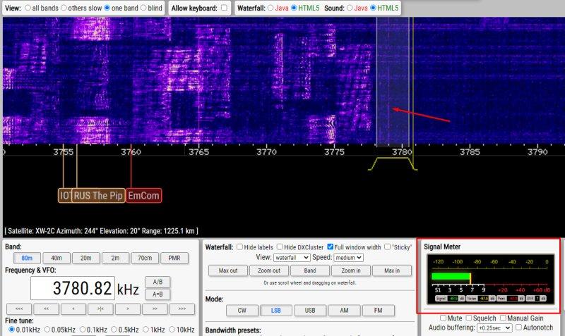 Screenshot WebSDR so silou signálu na S-metri